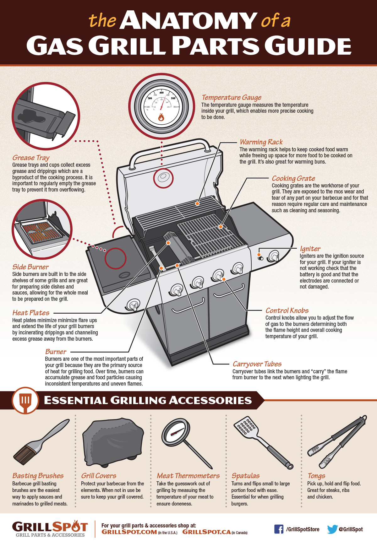 The Anatomy of a Gas Grill Parts Guide Infographic