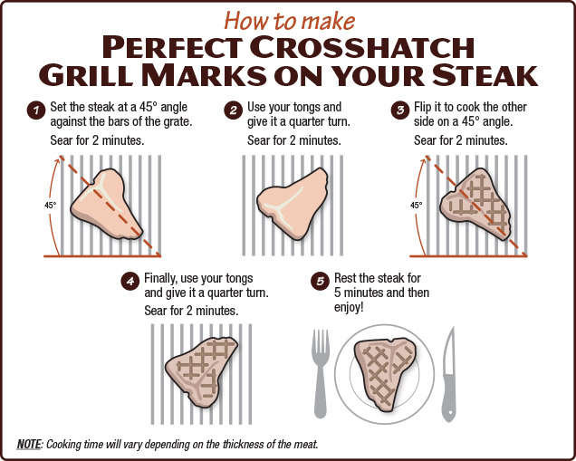 How to Make Perfect Crosshatch Grill Marks on your Steak