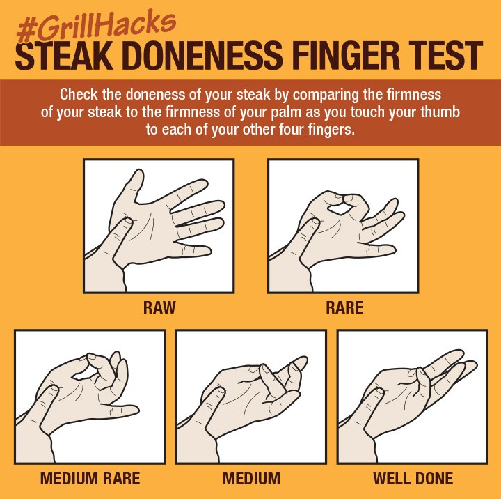 Steak Doneness Finger Test